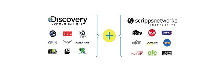 discovery communication scripps network interactive