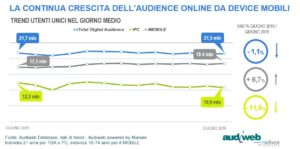Audiweb Total Didigat Audience trend giugno 2016