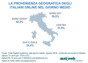 total digital audience aree geografiche agosto 2016