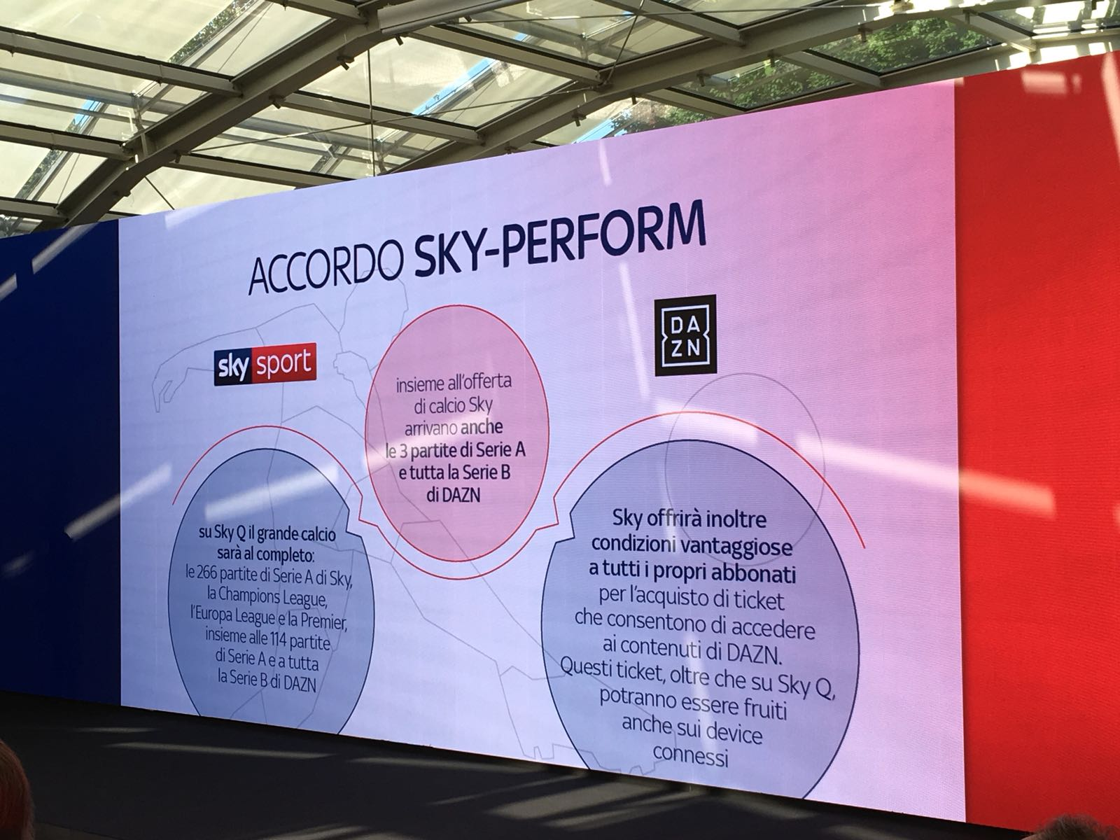 accordo-dazn-perform-sky